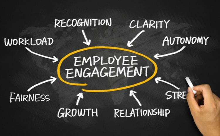 employee engagement bevlogenheid