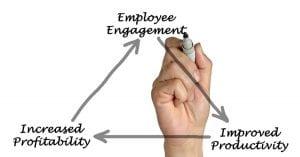 gevolgen employee engagement