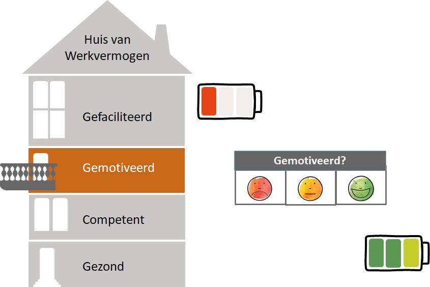 https://allesoverbevlogenheid.nl/author/frank-brinkmans/
